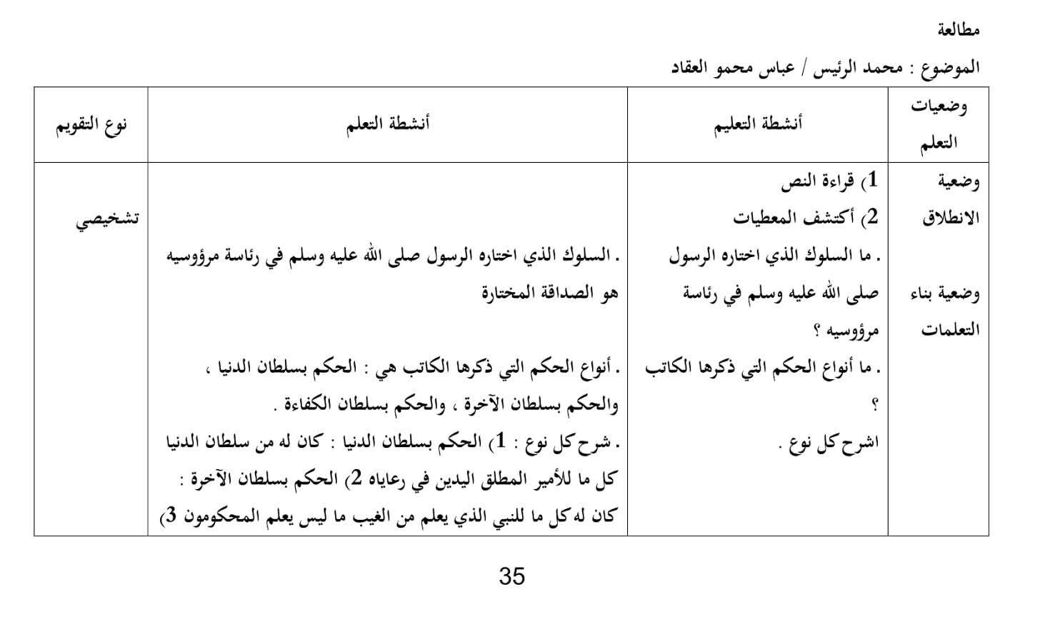 تحضير نص محمد الرئيس 1 ثانوي علمي