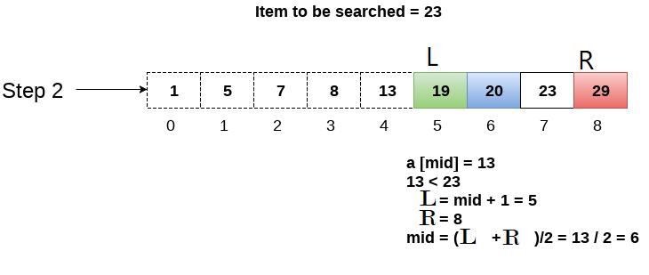 خوارزمية البحث الثنائي  Binary Search Algorithm 317015759
